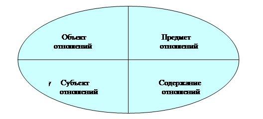 министерство высшего образования российской федерации