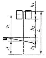 государственный стандарт союза сср опоры деревянные дорожных знаков технические условия гост 25458—82