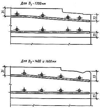 гост 6482-88 удк 691.328-462:006.354 группа ж33 государственный стандарт союза сср  трубы железобетонные безнапорные