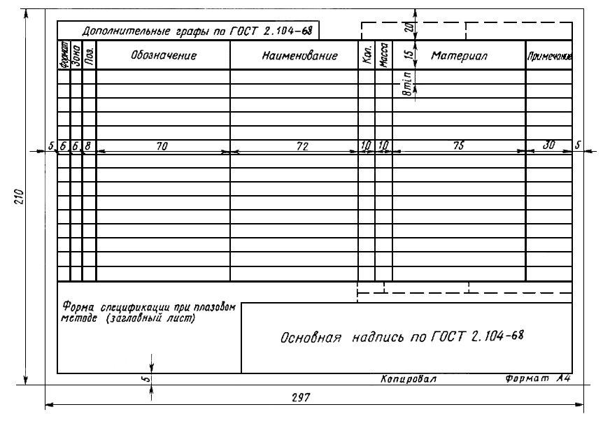 гост 2.106-96удк 62(084.11):006.354 группа т52  межгосударственный стандарт