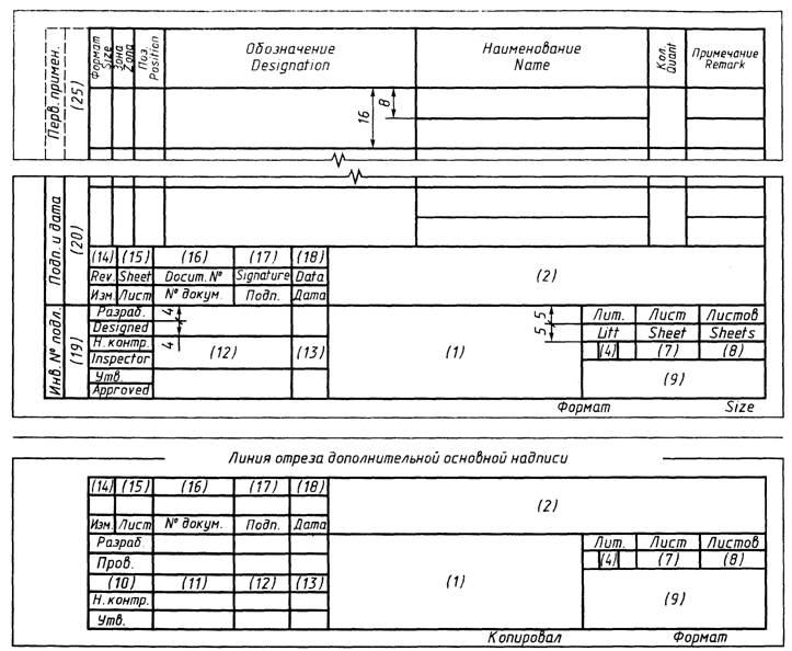 гост р 2.901-99удк 62.002:006.354 группа т52  государственный стандарт российской федерации  единая система конструкторской документации