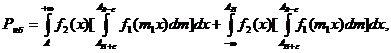 гост р 22.2.05-94  удк 389.17:006.354 группа т80  государственный стандарт российской федерации