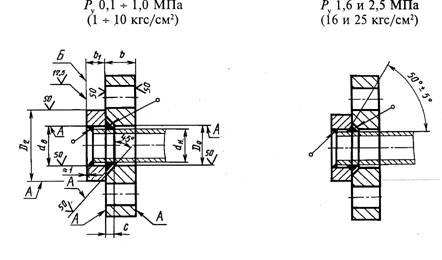 УДК 621.643.412:006.354 Группа Г18  государственный стандарт союза сср  фланцы стальные свободные на приварном кольце на рy от 0,1 до 2,5 мпа (от 1 до 25 кгс/см2)  конструкция и размеры