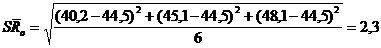 гост 10060.4-95 межгосударственный стандарт  бетоны структурно-механический метод ускоренного определения морозостойкости