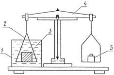 государственный стандарт союза ссрбетоны  гост методы определения плотности  12730.1—78 concretes. methods of determination of density дата введения 01.01.80настоящий стандарт распространяется на все виды бетонов и устанавливает методы определения плотности (объемной массы) бетонов путем испытания образцов.1. общие требования1.1. общие требования к методу определения плотности бетонов — по гост 12730.0.2. аппаратура, материалы и реактивы2.1. для проведения испытания применяют: — весы технические по гост 24104; — шкаф сушильный по гост 13474; — электропечь сопротивления лабораторную по гост 13474; — штангенциркуль по гост 166; — стальные линейки по гост 427; — эксикатор по гост 25336;— объемомер или гидростатические весы (см. приложение); — хлористый кальций безводный по гост 450 или серную кислоту плотностью 1,84 г/см3 по гост 2184; — парафин по гост 23683.3. подготовка к испытанию3.1. плотность бетона определяют испытанием образцов в состоянии естественной влажности или нормированном влажностном состоянии: сухом, воздушно-сухом, нормальном, водонасыщенном.3.2. при определении плотности бетона в состоянии естественной влажности образцы испытывают сразу же после их отбора или хранят в паронепроницаемой упаковке или герметичной таре, объем которой превышает объем уложенных в нее образцов не более чем в 2 раза.3.3. плотность бетона при нормируемом влажностном состоянии определяют испытанием образцов бетона, имеющих нормируемую влажность или произвольную влажность, с последующим пересчетом полученных результатов на нормированную влажность по формуле 2.3.4. при определении плотности бетона в сухом состоянии образцы высушивают до постоянной массы в соответствии с требованиями гост 12730.2.3.5. при определении плотности бетона в воздушно-сухом состоянии образцы перед испытанием выдерживают не менее 28 сут в помещении при температуре (25±10) °с и относительной влажности воздуха (50±20) %.3.6. при определении плотности бетона в нормальных влажностных условиях образцы хранят 