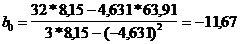 государственный стандарт союза сср бетоны методы определения водонепроницаемости  гост 12730.5—84