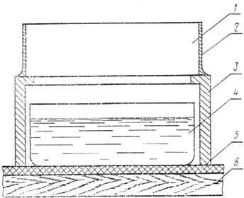 государственный стандарт союза сср бетон ячеистый метод определения коэффициента паропроницаемости