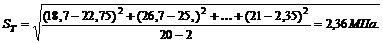 государственный стандарт союза сср бетоны определение прочности механическими методами неразрушающего контроля гост 22690-88