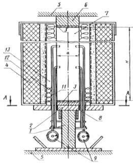 государственный стандарт союза сср бетоны методы испытаний