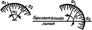 гост 26433.2-94  группа ж02  межгосударственный стандарт