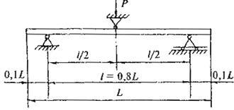 межгосударственный стандарт материалы и изделия  облицовочные из горных пород методы испытаний межгосударственная научно-техническая комиссия  по стандартизации, техническому нормированию  и сертификации в строительстве (мнткс) москва
