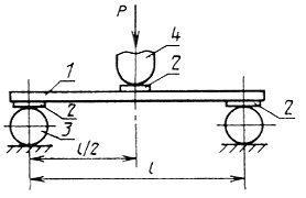 (ст сэв 4870-84)  группа ж16  государственный стандарт союза сср  плитки керамические