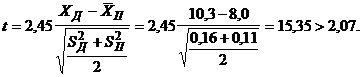 гост 25094-94 удк 666.971.16:006.354 группа ж19 межгосударственный стандарт