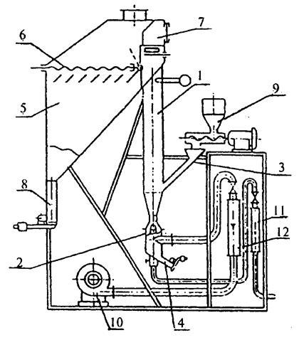 гост 25226-96  межгосударственный стандарт  щебень и песок перлитовые для производства вспученного перлитатехнические условия