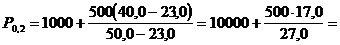 удк 669.14:691.87:620.172:006.354 группа в09  государственный стандарт союза сср  сталь арматурная