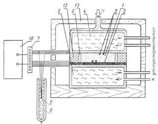 государственный стандарт союза сср  грунты метод лабораторного определения теплопроводности мерзлых грунтов