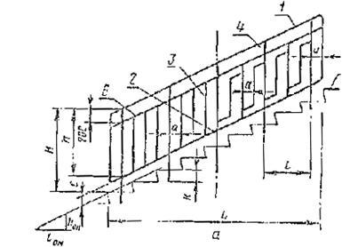государственный стандарт союза ссрограждения лестниц, балконов и крыш стальные общие технические условия гост 25772- 83 государственный комитет ссср по делам строительства