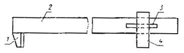 государственный стандарт союза ссрформы стальные для изготовления железобетонных изделий методы испытаний на деформативность гост 26438-85государственный комитет ссср по делам строительствамоскваразработаннаучно-исследовательским институтом бетона и железобетона (ниижб) госстроя сссрвсесоюзным государственным проектным институтом по строительному машиностроению для сборного железобетона «гипростроммаш» минстройдормашаисполнителиг. с. митник, канд. техн. наук (руководитель темы); ю. д. златоверов; в. и. рашап; о. в. дубцоввнесен научно-исследовательским институтом бетона и железобетона (ниижб) госстроя сссрзам. директора б. а. крыловутвержден и введен в действие постановлением государственного комитета ссср по делам строительства от 23 января 1985 г. № 12 государственный стандарт союза сср формы стальные для изготовления железобетонных изделийметоды испытаний на деформативность