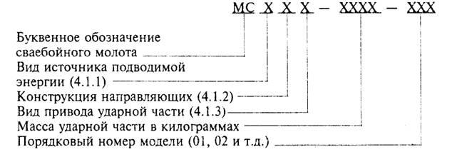 гост р 51041-97  государственный стандарт российской федерации  молоты сваебойные  общие технические условия