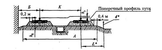 ГОСТ Р 51248-99 удк 625.14:006.354 группа ж 83 государственный стандарт российской федерации  пути наземные рельсовые крановые общие технические требования