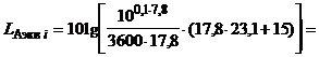 гост 20444-85 удк 534.836.2.08:006.354 группа т34 государственный стандарт союза ссср шум транспортные потоки