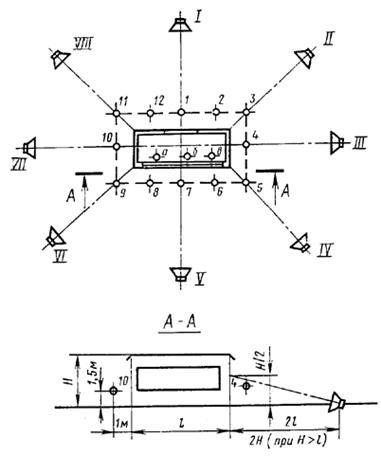 государственный стандарт союза сср ?????????????????????????????? шум методы измерения звукоизоляции кабин наблюдения и дистанционного управления в производственных зданиях