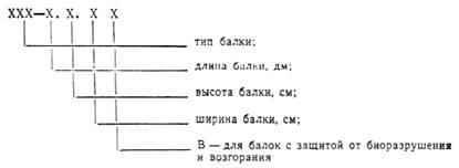 государственный стандарт  союза ссрбалки перекрытий деревянные
