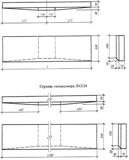государственный стандарт союза сср  ступени железобетонные и бетонные гост 8717.0-84