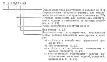 государственный стандарт союза сср конструкции и изделия бетонные и железобетонные сборные условные обозначения (марки) гост 23009-78*