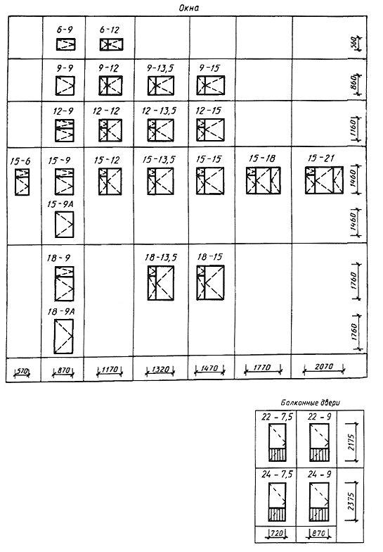 гост 16289-86удк 691.11.028.2:006.354 группа ж32государственный стандарт союза сср