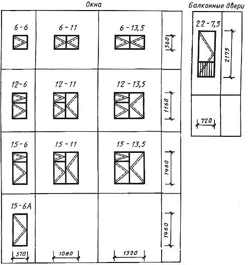 гост 26601-85удк 691.11.028.1/.2:006.354 группа ж32государственный стандарт союза сср
