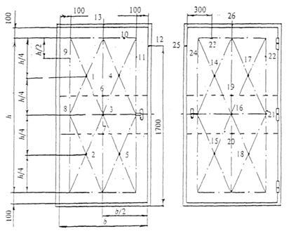 гост 30247.2—97 межгосударственный стандарт конструкции строительные методы испытаний на огнестойкость  двери и ворота